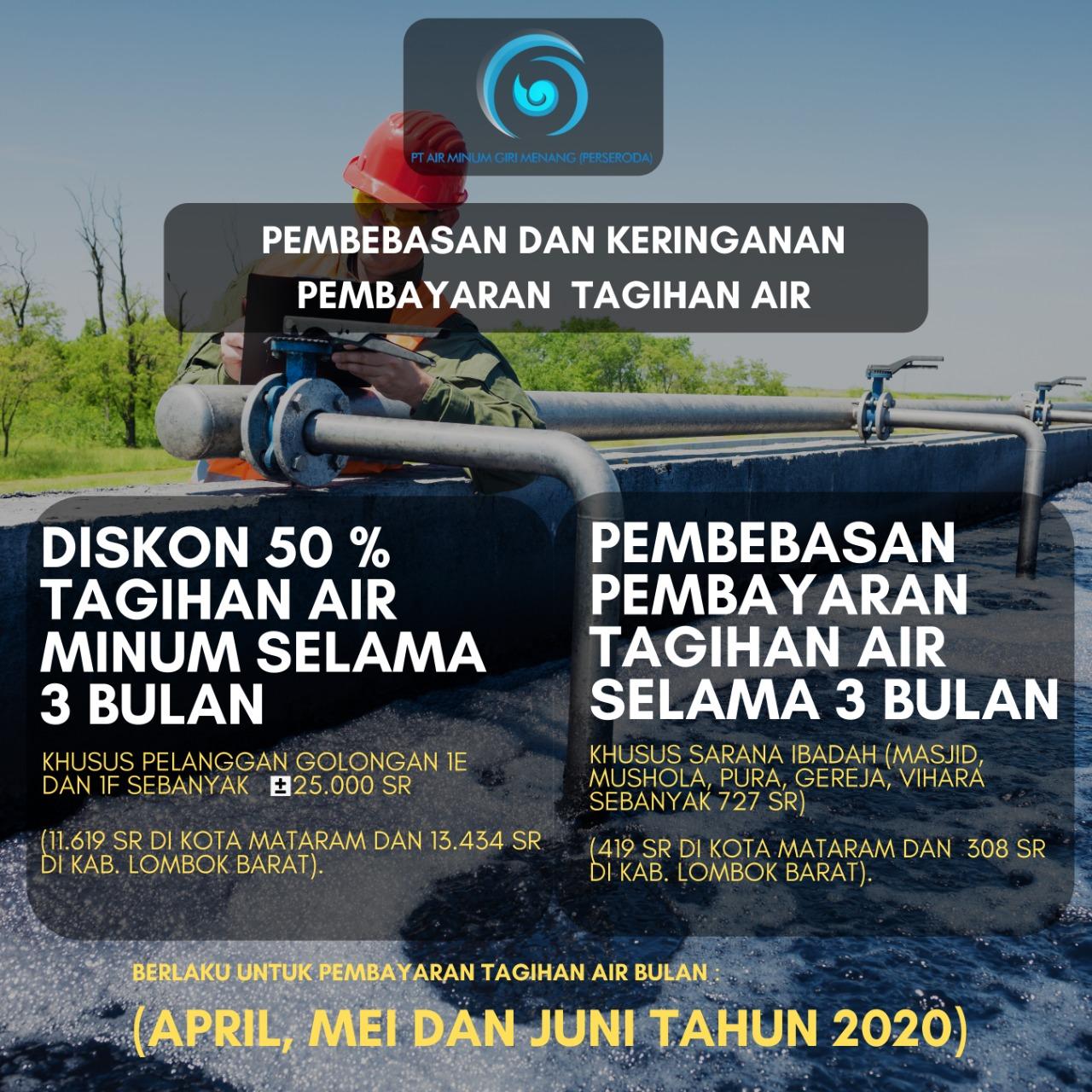 PT Air Minum Giri Menang berikan keringanan kepada masyarakat berpenghasilan rendah ditengah wabah korona